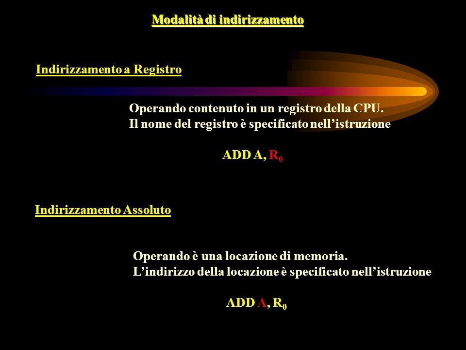 Modalità di indirizzamento Indirizzamento a Registro Operando contenuto in un registro della CPU. Il nome del registro è specificato nellistruzione AD