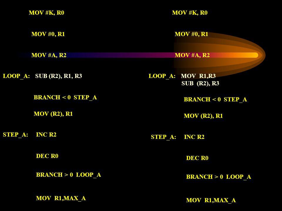 MOV #K, R0 MOV #0, R1 MOV #A, R2 LOOP_A: SUB (R2), R1, R3 BRANCH < 0 STEP_A MOV (R2), R1 STEP_A: INC R2 DEC R0 BRANCH > 0 LOOP_A MOV R1,MAX_A MOV #K,