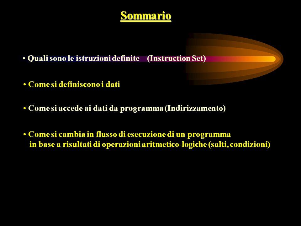 Sommario Quali sono le istruzioni definite (Instruction Set) Come si definiscono i dati Come si accede ai dati da programma (Indirizzamento) Come si c