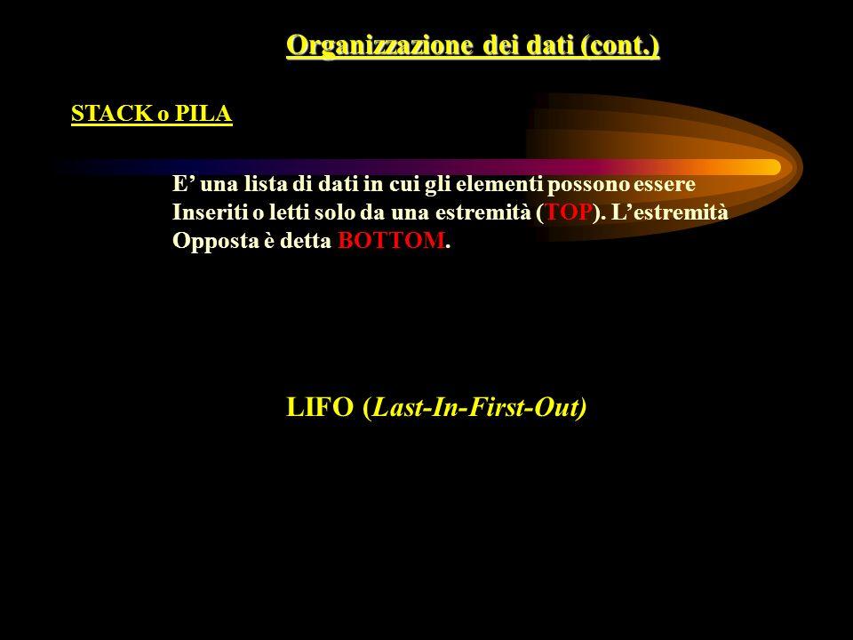 Organizzazione dei dati (cont.) STACK o PILA E una lista di dati in cui gli elementi possono essere Inseriti o letti solo da una estremità (TOP). Lest