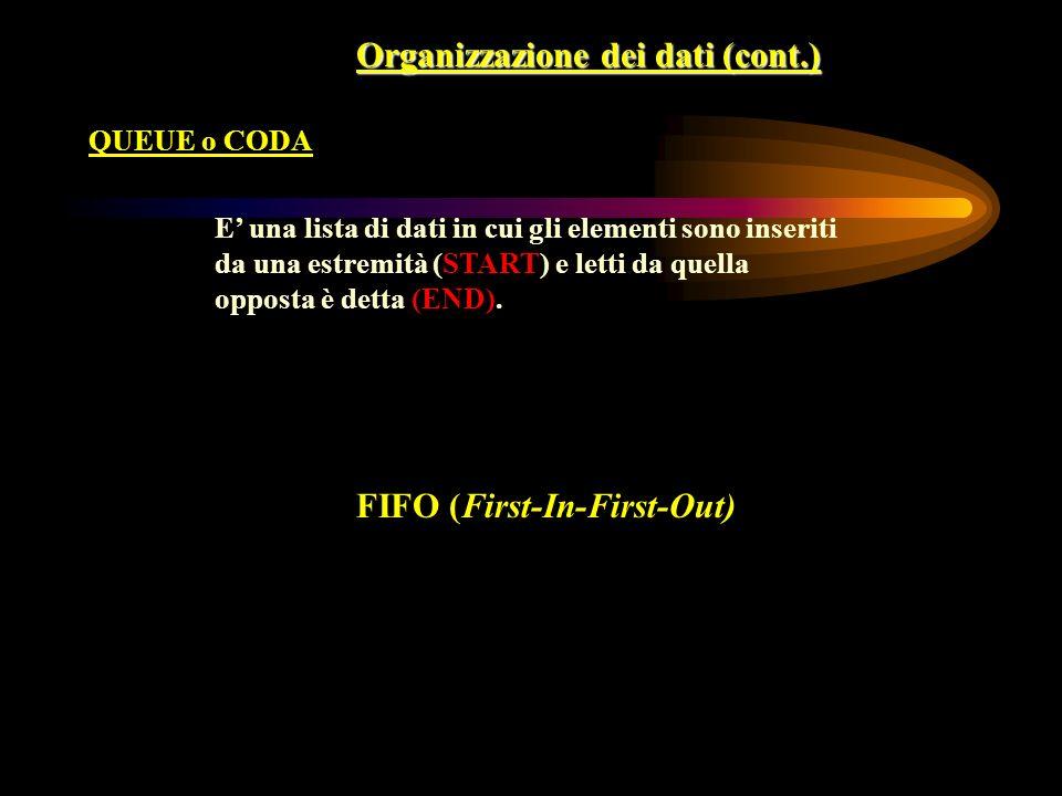 Organizzazione dei dati (cont.) QUEUE o CODA E una lista di dati in cui gli elementi sono inseriti da una estremità (START) e letti da quella opposta