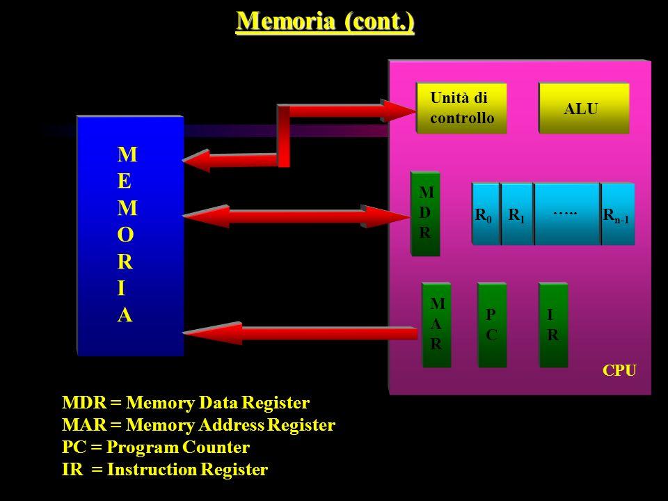 Memoria (cont.) MEMORIAMEMORIA Unità di controllo ALU R0R0 R1R1 R n-1 MDRMDR MARMAR PCPC IRIR MDR = Memory Data Register MAR = Memory Address Register