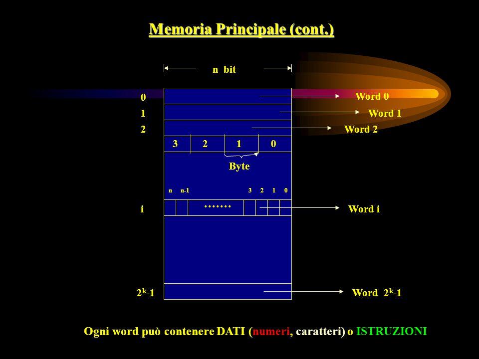 Memoria Principale (cont.) 0123n-1n n bit 0 1 2 i 2 k -1 Word 0 Word 1 Word 2 Word i Word 2 k -1 Ogni word può contenere DATI (numeri, caratteri) o IS