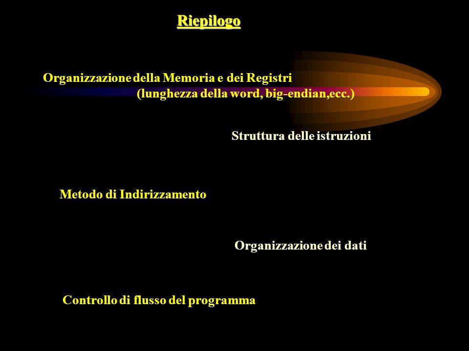 Riepilogo Organizzazione della Memoria e dei Registri (lunghezza della word, big-endian,ecc.) Metodo di Indirizzamento Struttura delle istruzioni Orga