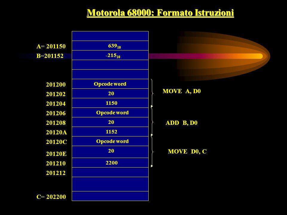 Motorola 68000: Formato Istruzioni A= 201150 B=201152 201200 201202 201204 201206 201208 20120C 20120E 201210 201212 20120A 639 10 -215 10 Opcode word