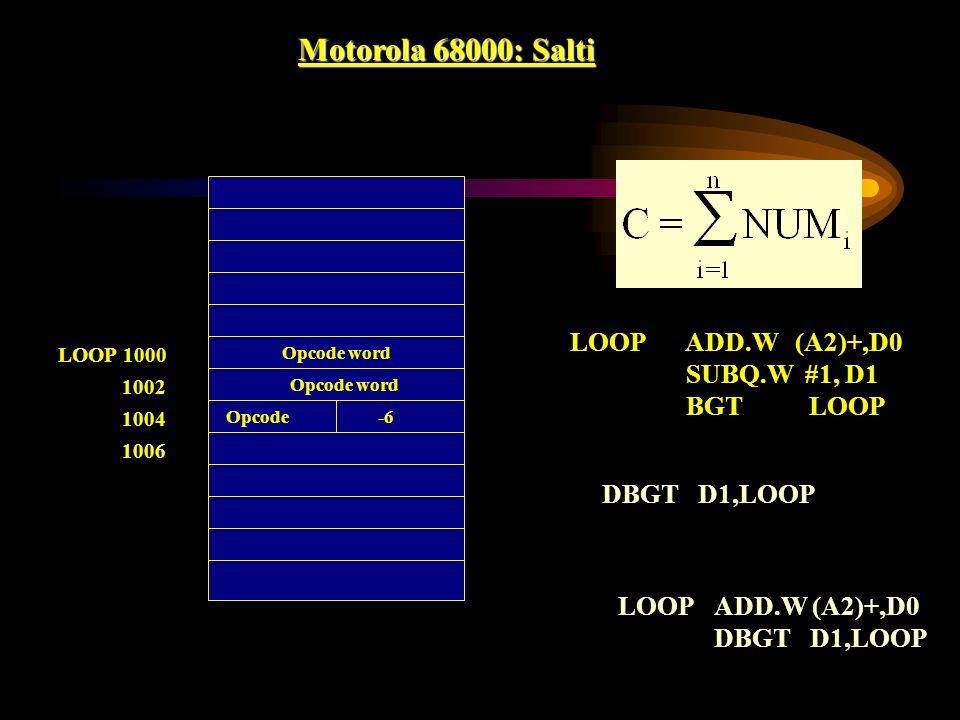 Motorola 68000: Salti LOOP ADD.W (A2)+,D0 SUBQ.W #1, D1 BGT LOOP LOOP 1000 1002 1004 1006 Opcode word Opcode-6 DBGTD1,LOOP LOOPADD.W (A2)+,D0 DBGTD1,L
