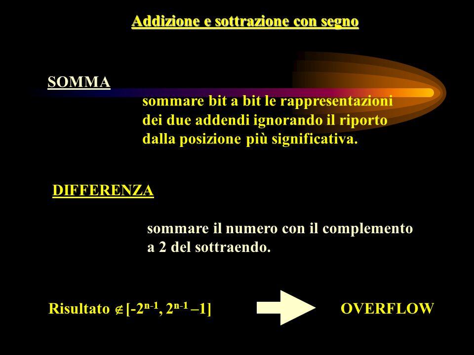 Addizione e sottrazione con segno SOMMA sommare bit a bit le rappresentazioni dei due addendi ignorando il riporto dalla posizione più significativa.