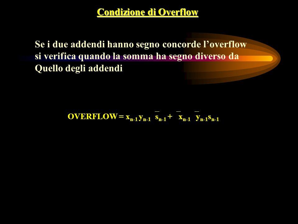Condizione di Overflow Se i due addendi hanno segno concorde loverflow si verifica quando la somma ha segno diverso da Quello degli addendi OVERFLOW = x n-1 y n-1 s n-1 + x n-1 y n-1 s n-1