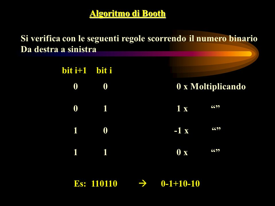 Algoritmo di Booth Si verifica con le seguenti regole scorrendo il numero binario Da destra a sinistra bit i+1 bit i 0 0 0 x Moltiplicando 0 1 1 x 1 0 -1 x 1 1 0 x Es: 110110 0-1+10-10