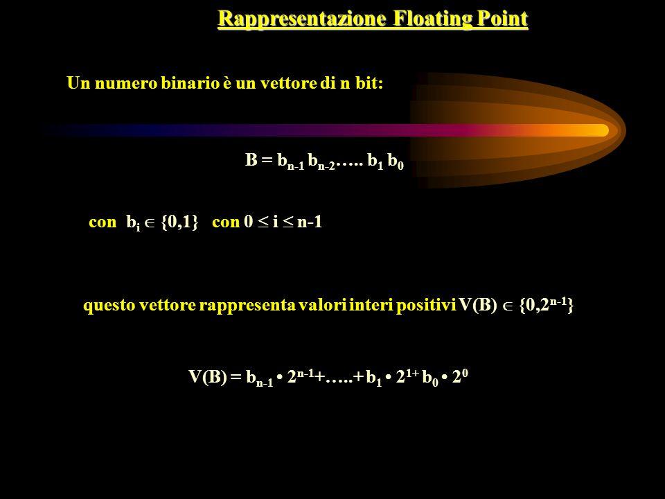 Rappresentazione Floating Point Un numero binario è un vettore di n bit: B = b n-1 b n-2 ….. b 1 b 0 con b i {0,1} con 0 i n-1 questo vettore rapprese