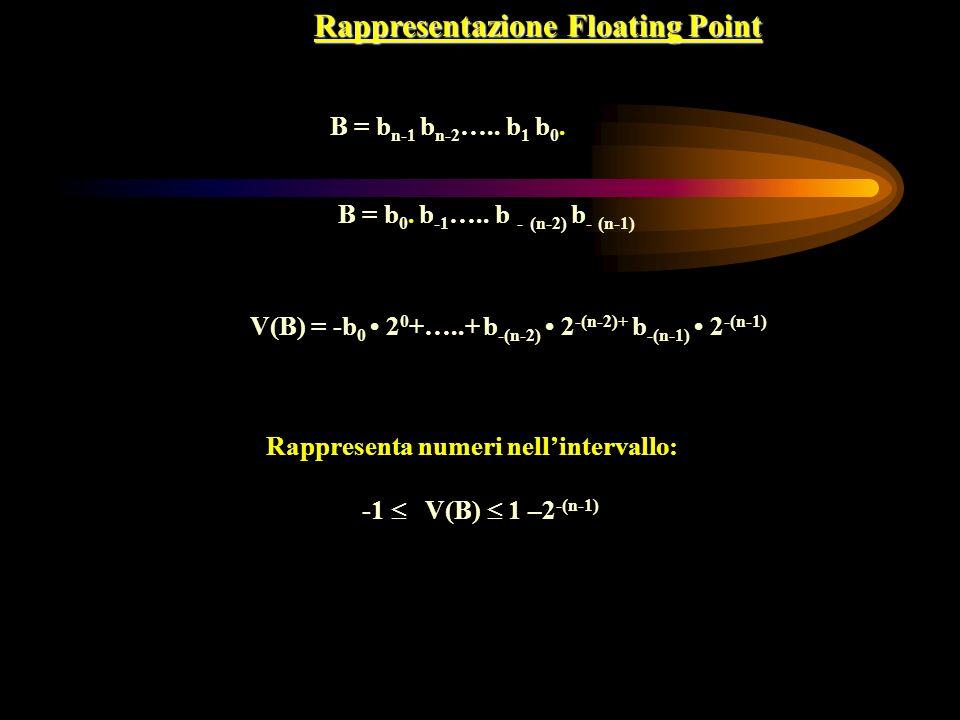 Rappresentazione Floating Point B = b n-1 b n-2 ….. b 1 b 0. V(B) = -b 0 2 0 +…..+ b -(n-2) 2 -(n-2)+ b -(n-1) 2 -(n-1) B = b 0. b -1 ….. b - (n-2) b