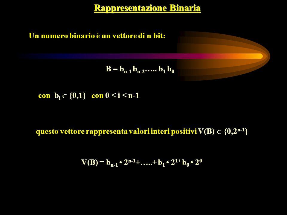 Rappresentazione Binaria Un numero binario è un vettore di n bit: B = b n-1 b n-2 ….. b 1 b 0 con b i {0,1} con 0 i n-1 questo vettore rappresenta val