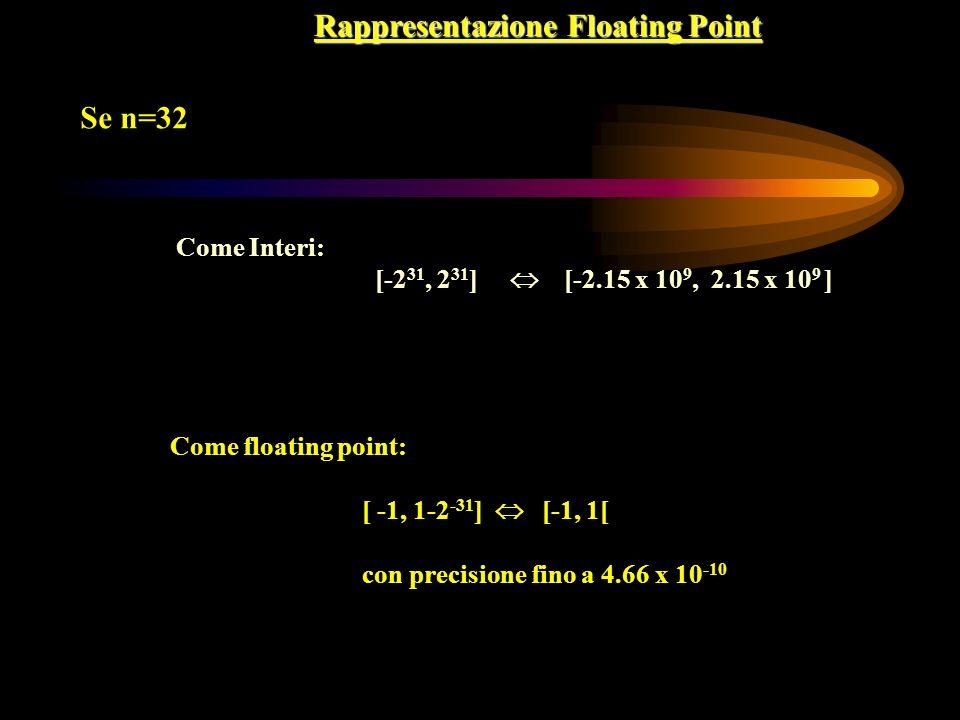 Rappresentazione Floating Point Se n=32 Come Interi: [-2 31, 2 31 ] [-2.15 x 10 9, 2.15 x 10 9 ] Come floating point: [ -1, 1-2 -31 ] [-1, 1[ con precisione fino a 4.66 x 10 -10