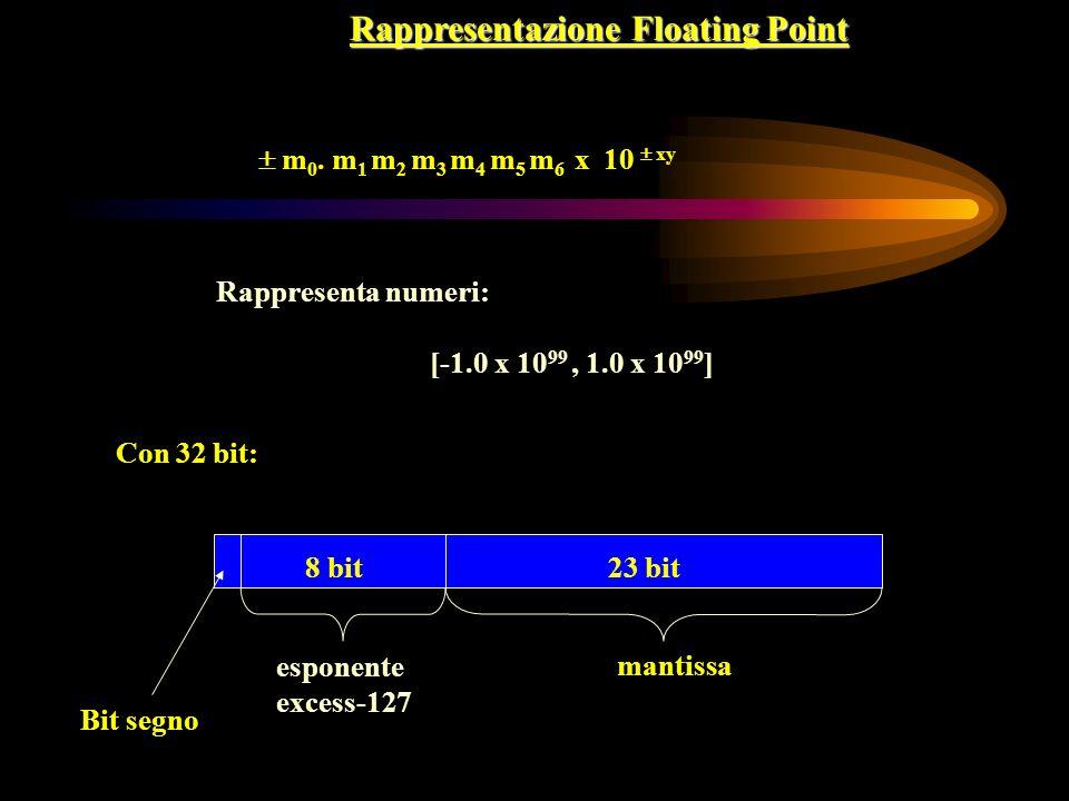 Rappresentazione Floating Point m 0. m 1 m 2 m 3 m 4 m 5 m 6 x 10 xy Rappresenta numeri: [-1.0 x 10 99, 1.0 x 10 99 ] Con 32 bit: 8 bit23 bit Bit segn
