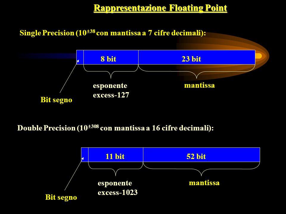 Rappresentazione Floating Point 8 bit23 bit Bit segno esponente excess-127 mantissa Single Precision (10 38 con mantissa a 7 cifre decimali): Double Precision (10 308 con mantissa a 16 cifre decimali): 11 bit52 bit Bit segno esponente excess-1023 mantissa