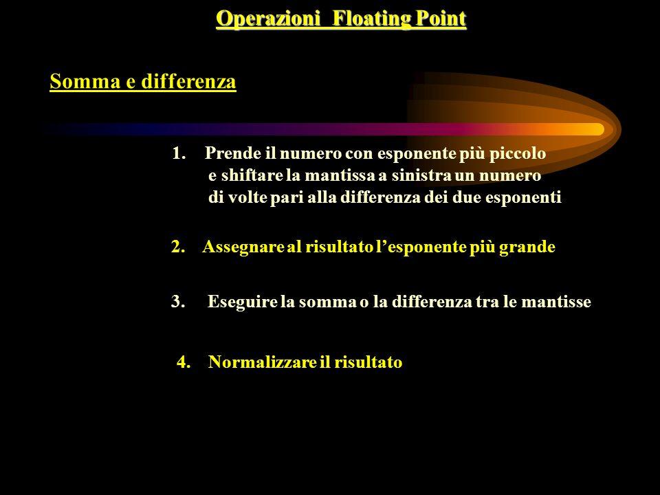 Operazioni Floating Point Somma e differenza 1.Prende il numero con esponente più piccolo e shiftare la mantissa a sinistra un numero di volte pari al