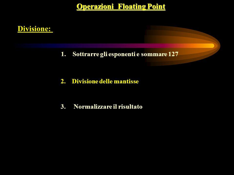 Operazioni Floating Point Divisione: 1.Sottrarre gli esponenti e sommare 127 3. Normalizzare il risultato 2. Divisione delle mantisse