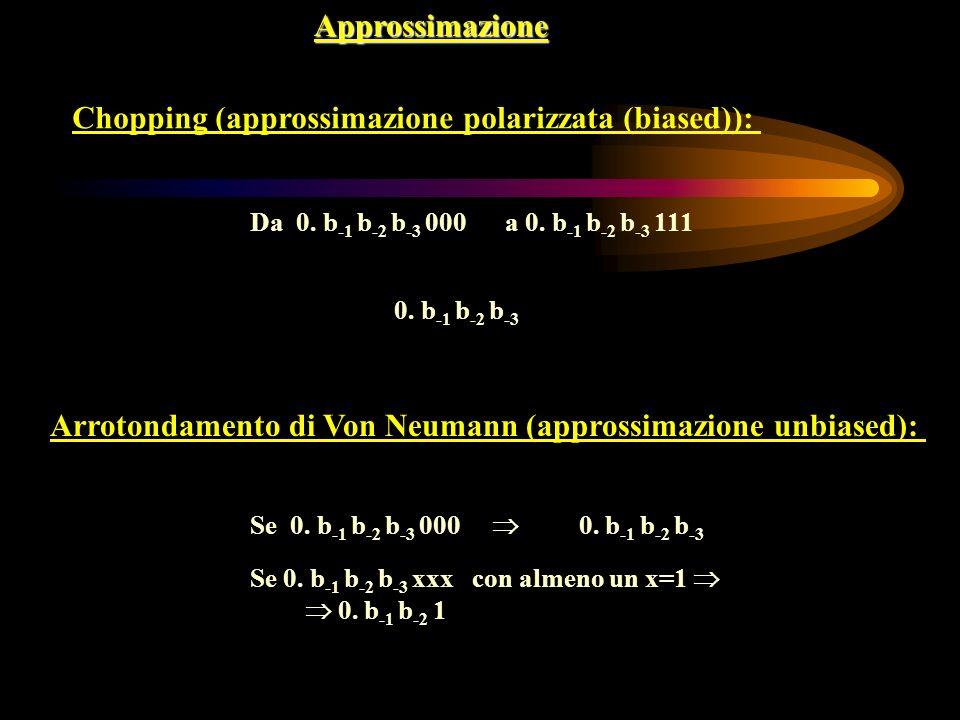 Approssimazione Chopping (approssimazione polarizzata (biased)): Da 0.