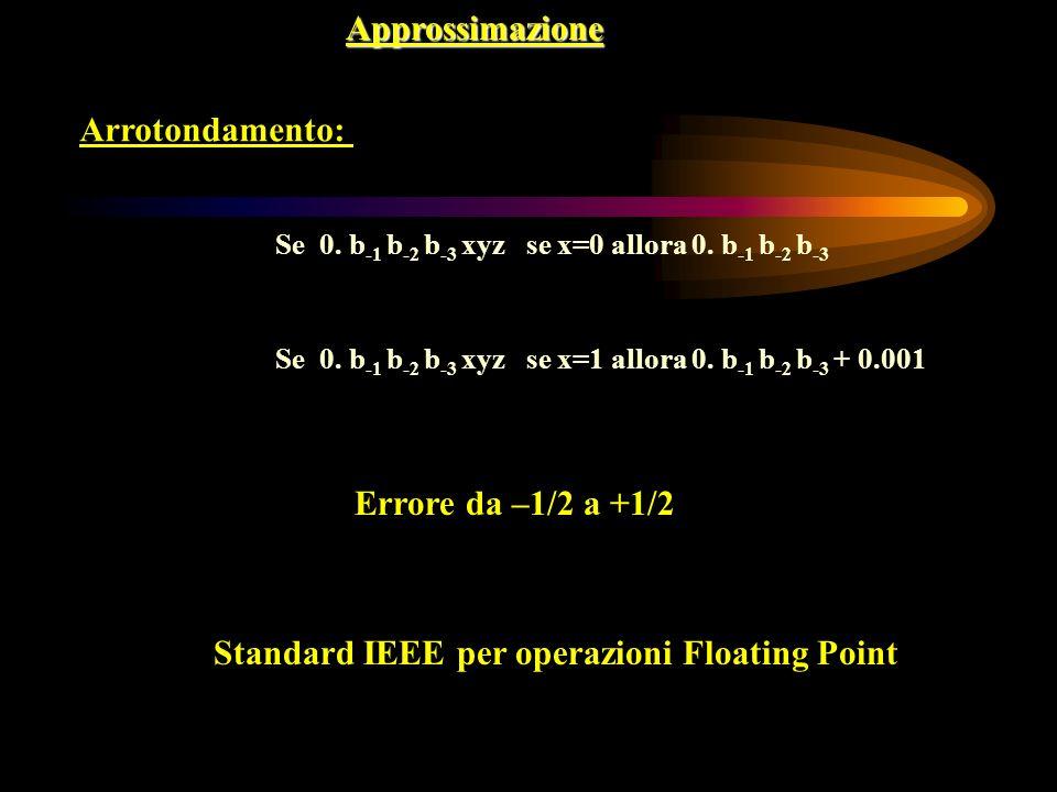 Approssimazione Arrotondamento: Se 0. b -1 b -2 b -3 xyz se x=0 allora 0. b -1 b -2 b -3 Se 0. b -1 b -2 b -3 xyz se x=1 allora 0. b -1 b -2 b -3 + 0.
