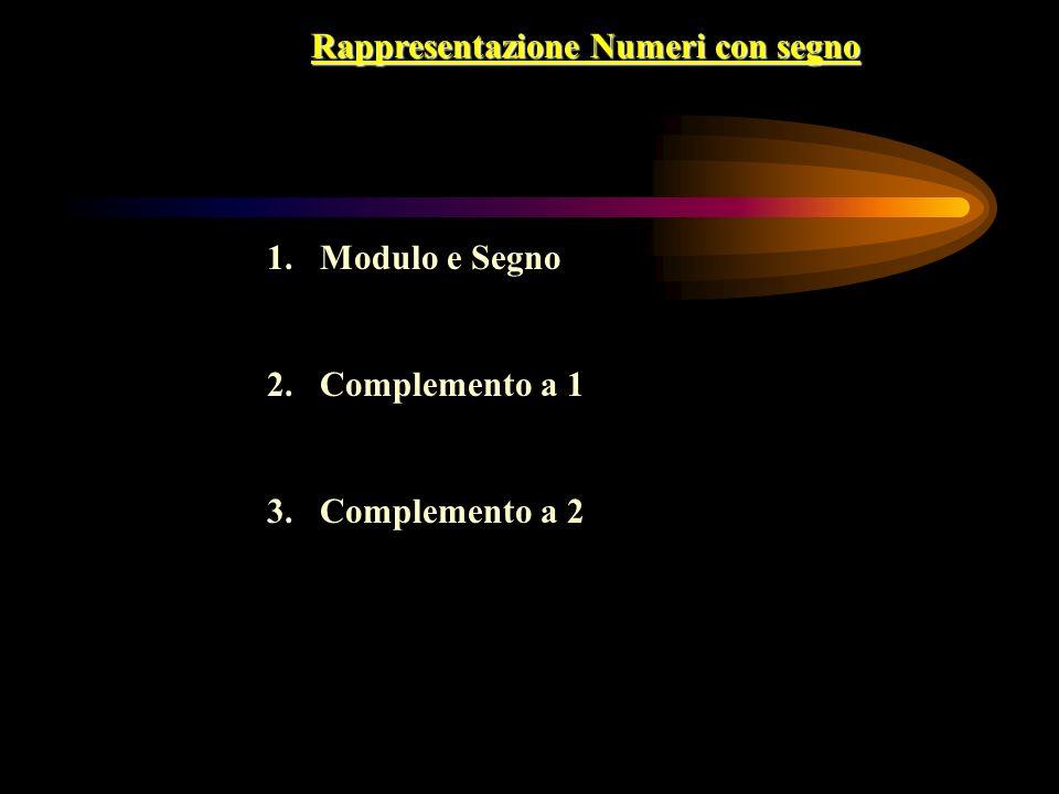 Rappresentazione Numeri con segno 1.Modulo e Segno 2.Complemento a 1 3.Complemento a 2