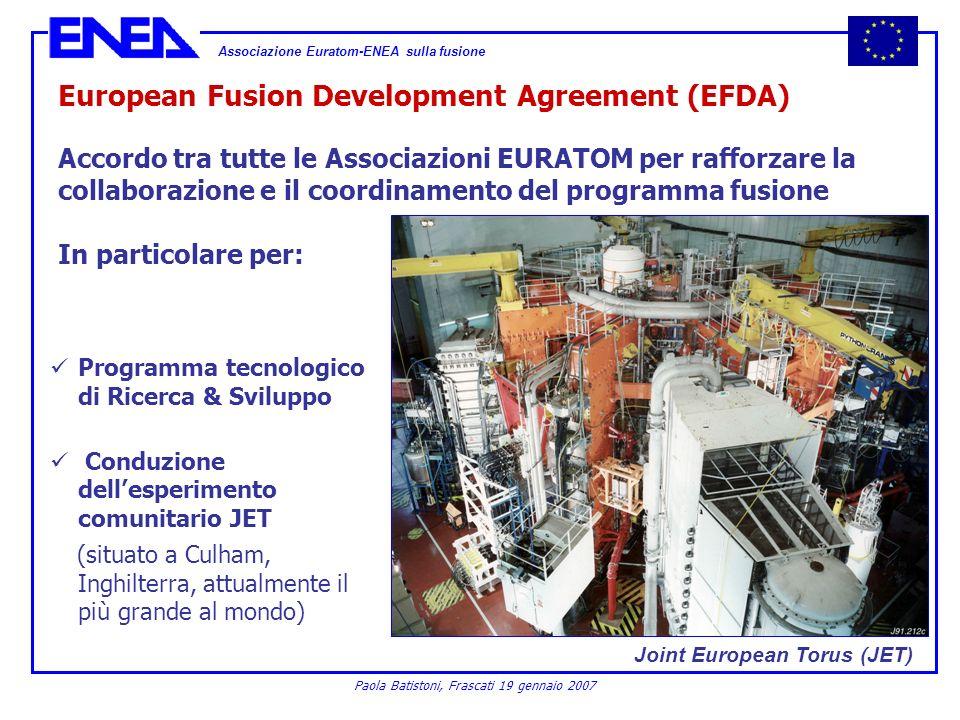 Associazione Euratom-ENEA sulla fusione Paola Batistoni, Frascati 19 gennaio 2007 European Fusion Development Agreement (EFDA) Accordo tra tutte le As