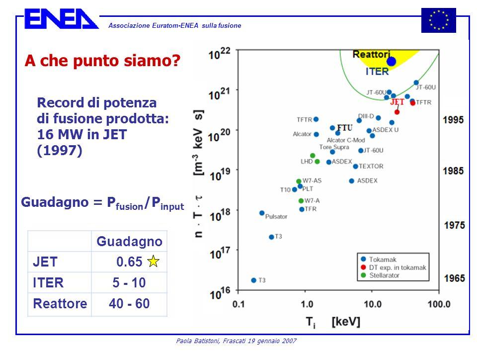 Associazione Euratom-ENEA sulla fusione Paola Batistoni, Frascati 19 gennaio 2007 A che punto siamo? Record di potenza di fusione prodotta: 16 MW in J