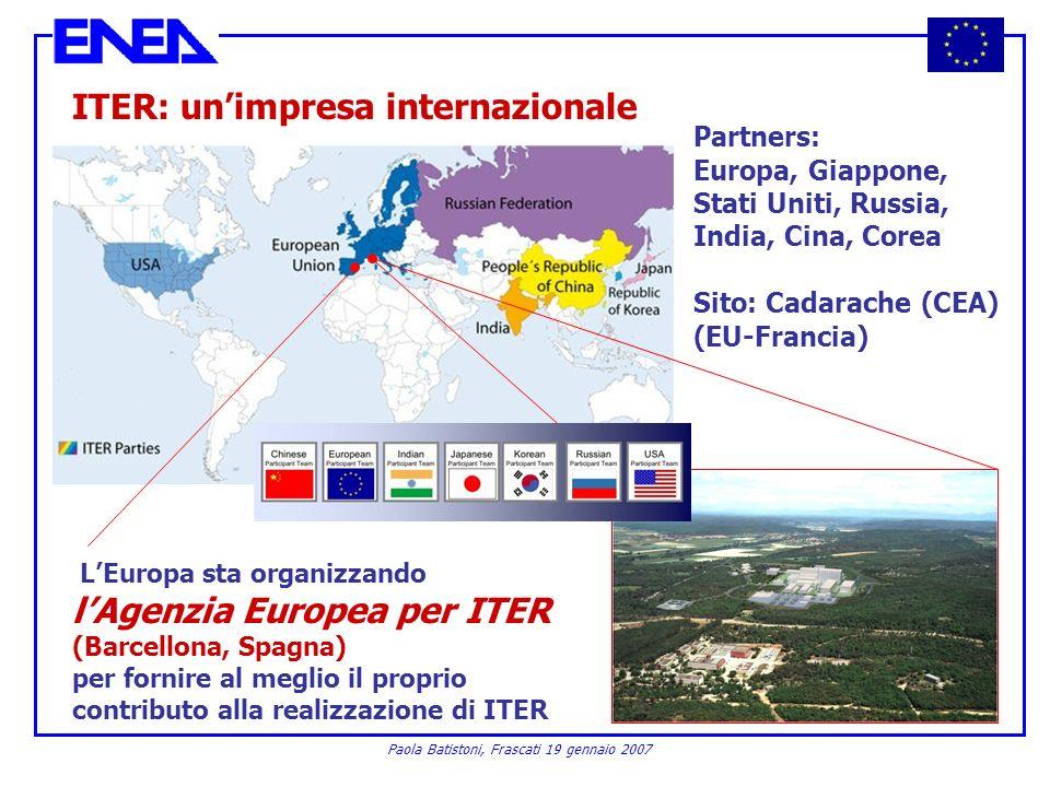 Paola Batistoni, Frascati 19 gennaio 2007 LEuropa sta organizzando lAgenzia Europea per ITER (Barcellona, Spagna) per fornire al meglio il proprio con