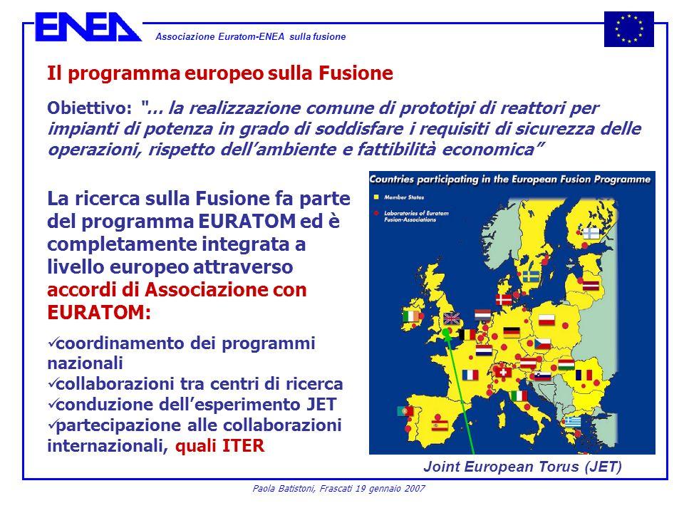 Associazione Euratom-ENEA sulla fusione Paola Batistoni, Frascati 19 gennaio 2007 Il programma europeo sulla Fusione Obiettivo: … la realizzazione com