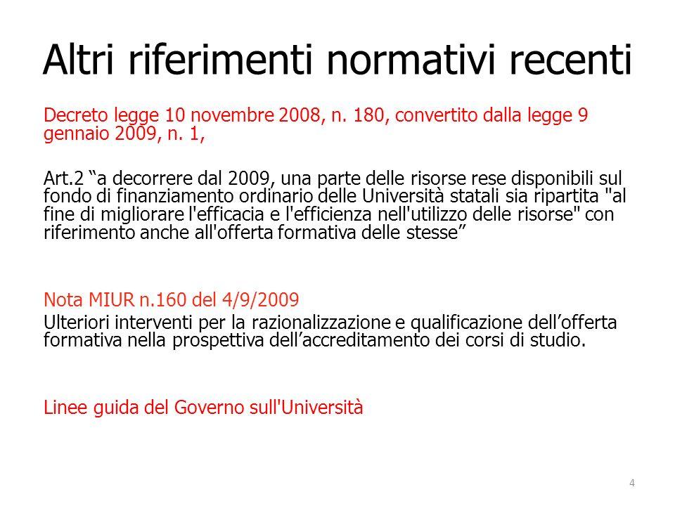 Altri riferimenti normativi recenti Decreto legge 10 novembre 2008, n.