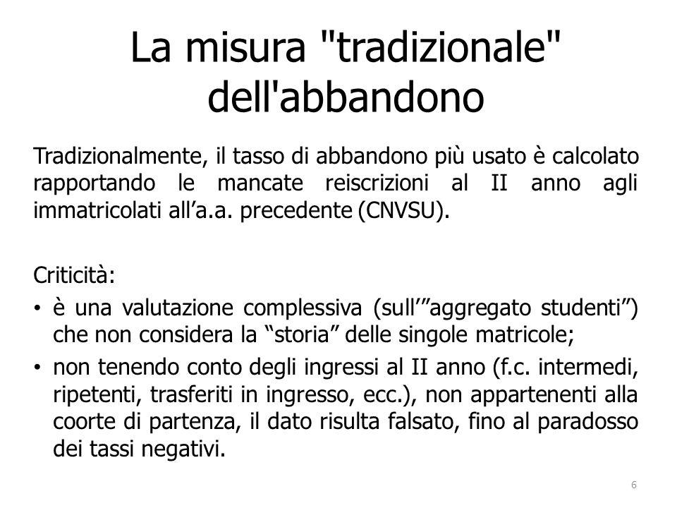 Alcuni dati sugli abbandoni tra il I e II anno allUniversità di Bari per le coorti trattate nel percorso alternativo (1/3) Lauree triennali (*) nell a.a.