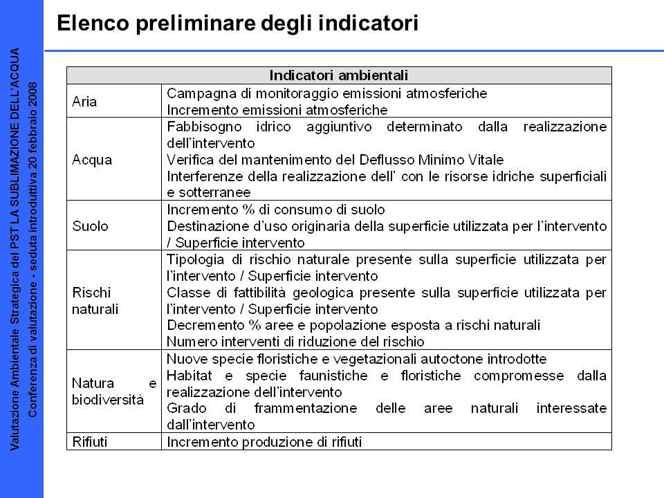 Elenco preliminare degli indicatori Valutazione Ambientale Strategica del PST LA SUBLIMAZIONE DELLACQUA Conferenza di valutazione - seduta introduttiva 20 febbraio 2008