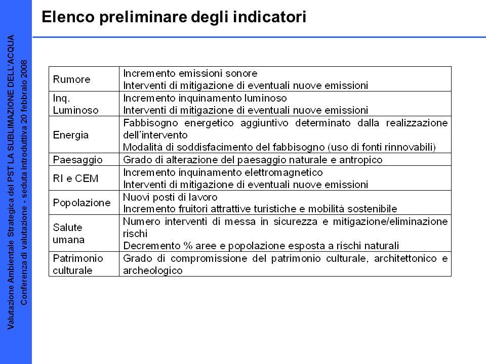 Elenco preliminare degli indicatori Valutazione Ambientale Strategica del PST LA SUBLIMAZIONE DELLACQUA Conferenza di valutazione - seduta introduttiv