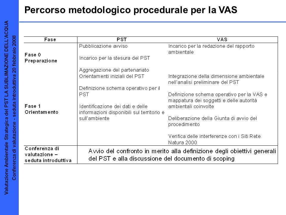 Percorso metodologico procedurale per la VAS Valutazione Ambientale Strategica del PST LA SUBLIMAZIONE DELLACQUA Conferenza di valutazione - seduta introduttiva 20 febbraio 2008