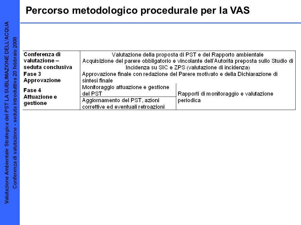Percorso metodologico procedurale per la VAS Valutazione Ambientale Strategica del PST LA SUBLIMAZIONE DELLACQUA Conferenza di valutazione - seduta in