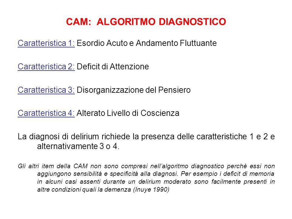 CAM: ALGORITMO DIAGNOSTICO Caratteristica 1: Esordio Acuto e Andamento Fluttuante Caratteristica 2: Deficit di Attenzione Caratteristica 3: Disorganiz
