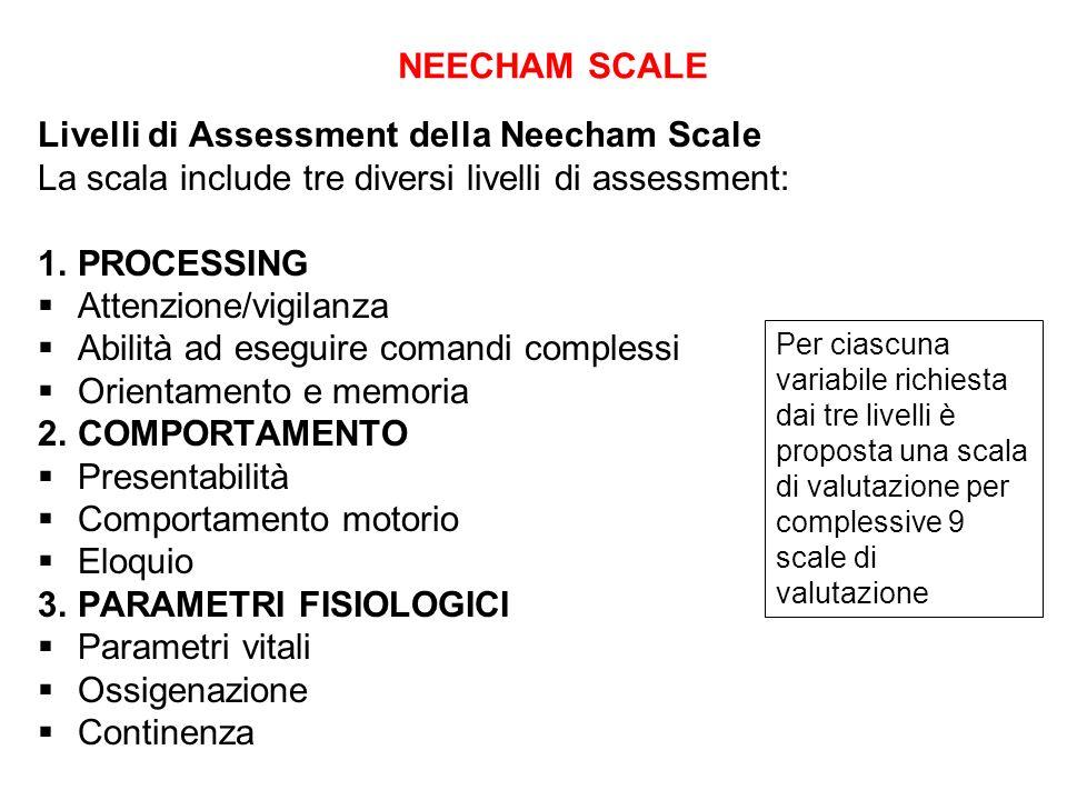 NEECHAM SCALE Livelli di Assessment della Neecham Scale La scala include tre diversi livelli di assessment: 1.PROCESSING Attenzione/vigilanza Abilità