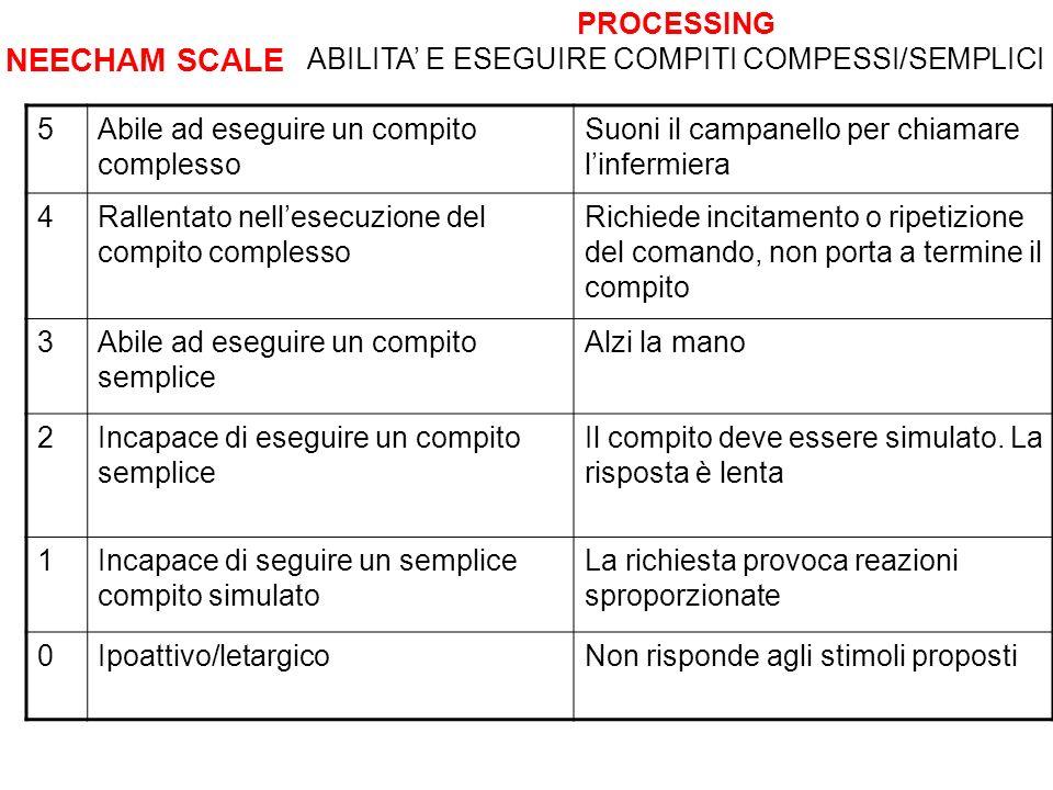 NEECHAM SCALE 5Abile ad eseguire un compito complesso Suoni il campanello per chiamare linfermiera 4Rallentato nellesecuzione del compito complesso Ri