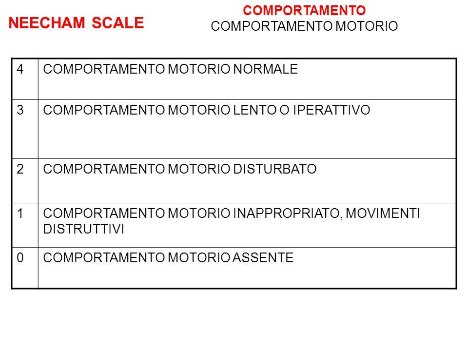 NEECHAM SCALE 4COMPORTAMENTO MOTORIO NORMALE 3COMPORTAMENTO MOTORIO LENTO O IPERATTIVO 2COMPORTAMENTO MOTORIO DISTURBATO 1COMPORTAMENTO MOTORIO INAPPR