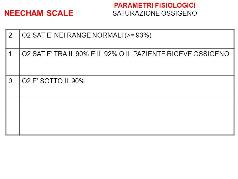 NEECHAM SCALE 2O2 SAT E NEI RANGE NORMALI (>= 93%) 1O2 SAT E TRA IL 90% E IL 92% O IL PAZIENTE RICEVE OSSIGENO 0O2 E SOTTO IL 90% PARAMETRI FISIOLOGIC
