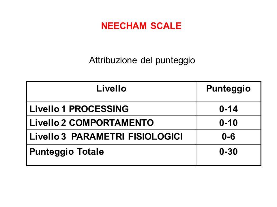 NEECHAM SCALE LivelloPunteggio Livello 1 PROCESSING0-14 Livello 2 COMPORTAMENTO0-10 Livello 3 PARAMETRI FISIOLOGICI0-6 Punteggio Totale0-30 Attribuzio
