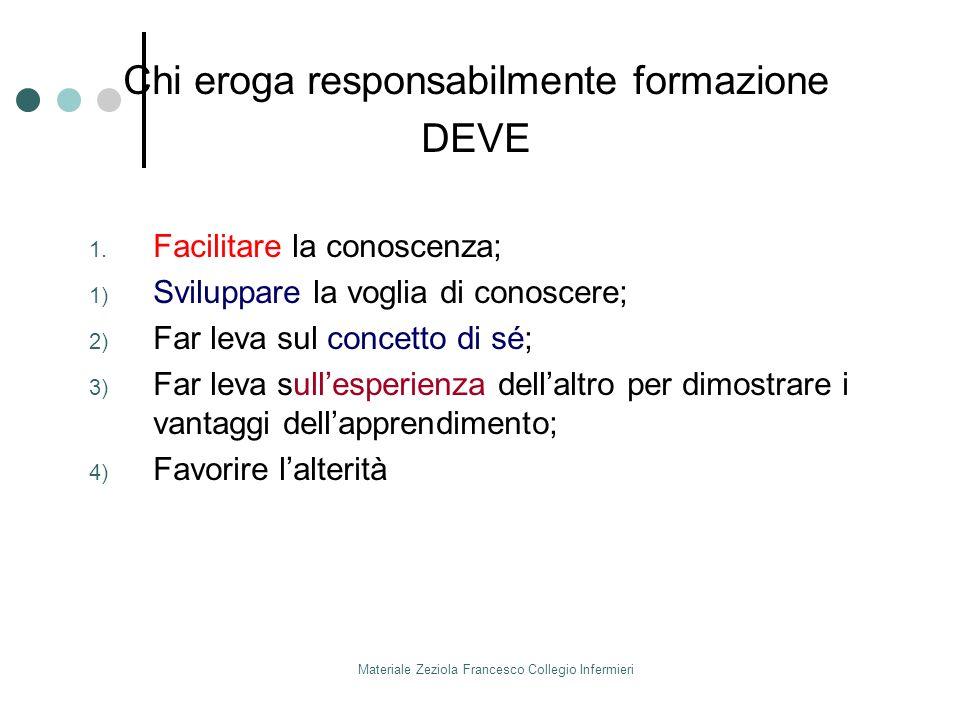Materiale Zeziola Francesco Collegio Infermieri Chi eroga responsabilmente formazione DEVE 1. Facilitare la conoscenza; 1) Sviluppare la voglia di con