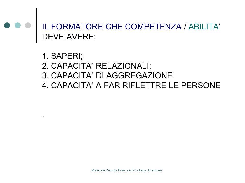 Materiale Zeziola Francesco Collegio Infermieri IL FORMATORE CHE COMPETENZA / ABILITA DEVE AVERE: 1. SAPERI; 2. CAPACITA RELAZIONALI; 3. CAPACITA DI A