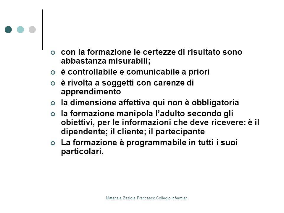 Materiale Zeziola Francesco Collegio Infermieri con la formazione le certezze di risultato sono abbastanza misurabili; è controllabile e comunicabile