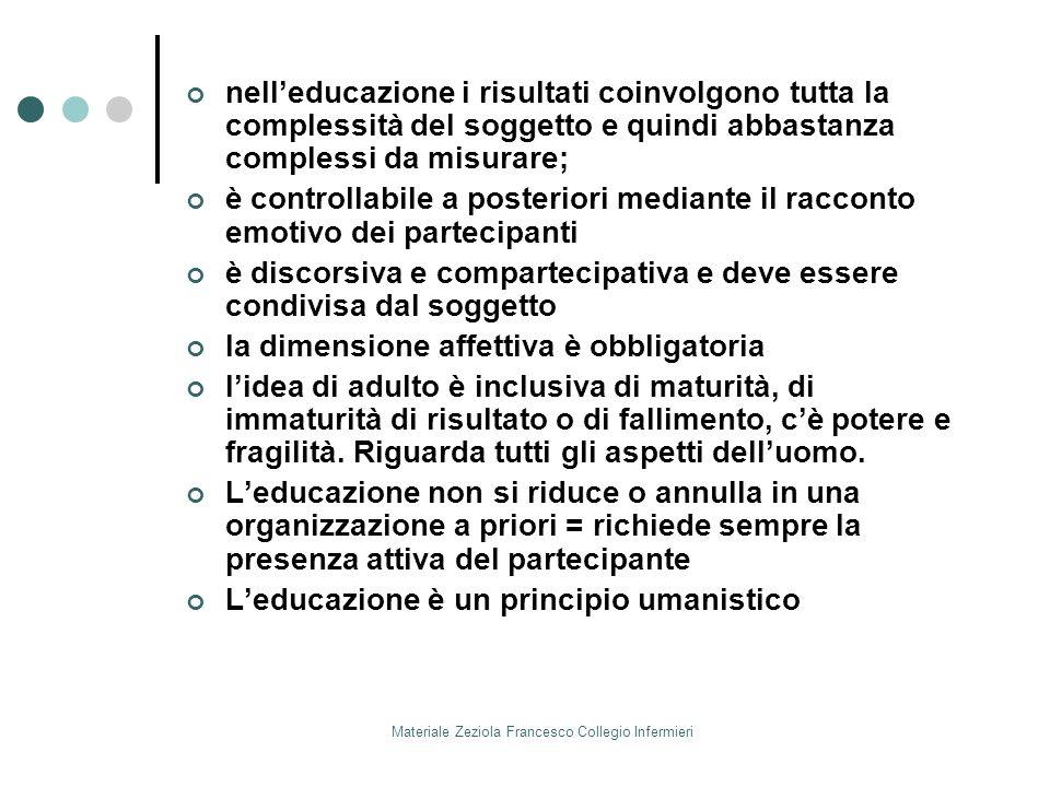 Materiale Zeziola Francesco Collegio Infermieri nelleducazione i risultati coinvolgono tutta la complessità del soggetto e quindi abbastanza complessi