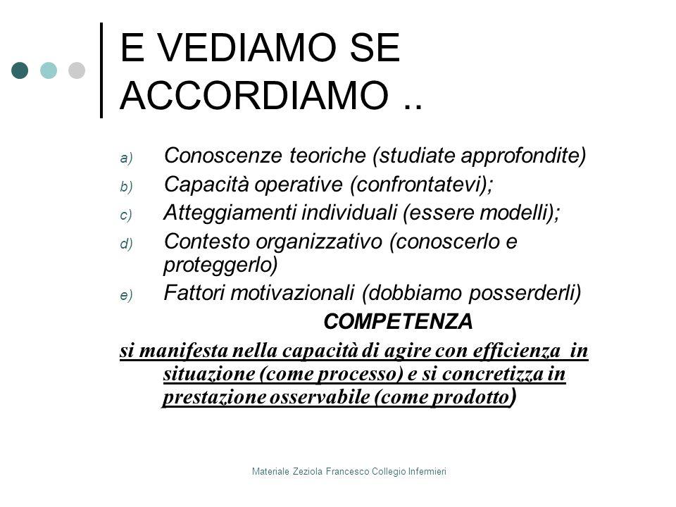Materiale Zeziola Francesco Collegio Infermieri E VEDIAMO SE ACCORDIAMO.. a) Conoscenze teoriche (studiate approfondite) b) Capacità operative (confro