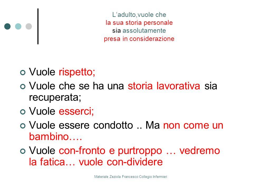 Materiale Zeziola Francesco Collegio Infermieri Ladulto,vuole che la sua storia personale sia assolutamente presa in considerazione Vuole rispetto; Vu