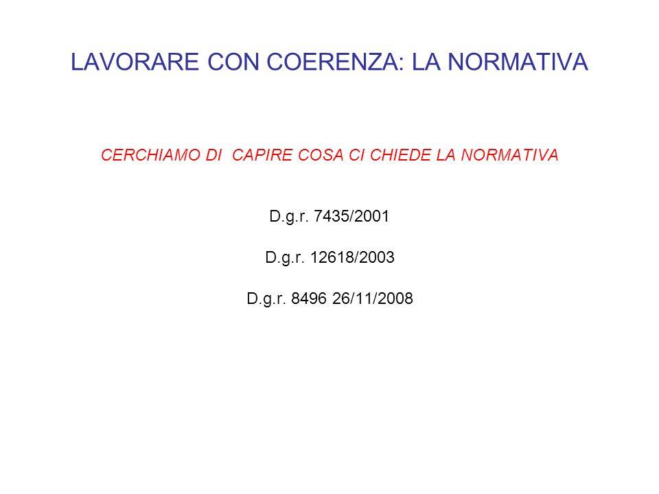LAVORARE CON COERENZA: LA NORMATIVA CERCHIAMO DI CAPIRE COSA CI CHIEDE LA NORMATIVA D.g.r. 7435/2001 D.g.r. 12618/2003 D.g.r. 8496 26/11/2008