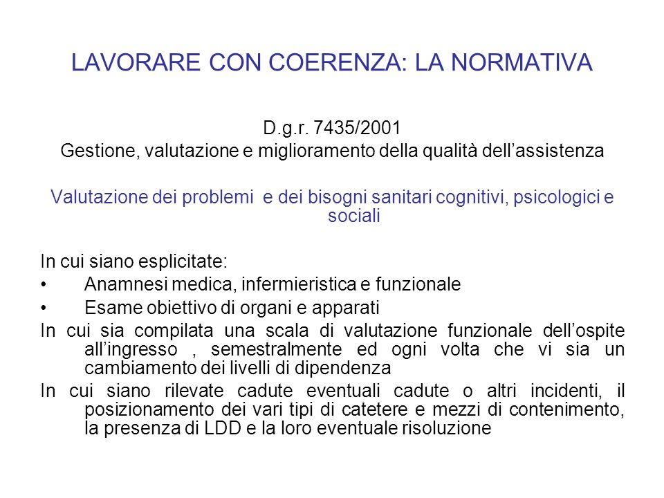 LAVORARE CON COERENZA: LA NORMATIVA D.g.r. 7435/2001 Gestione, valutazione e miglioramento della qualità dellassistenza Valutazione dei problemi e dei