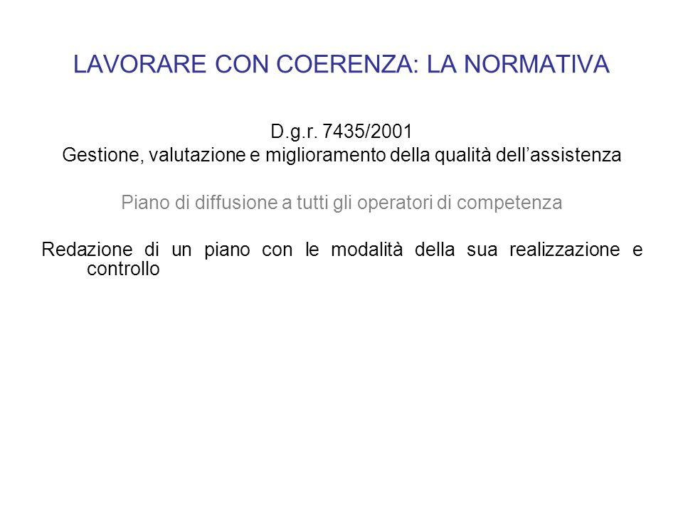 LAVORARE CON COERENZA: LA NORMATIVA D.g.r. 7435/2001 Gestione, valutazione e miglioramento della qualità dellassistenza Piano di diffusione a tutti gl