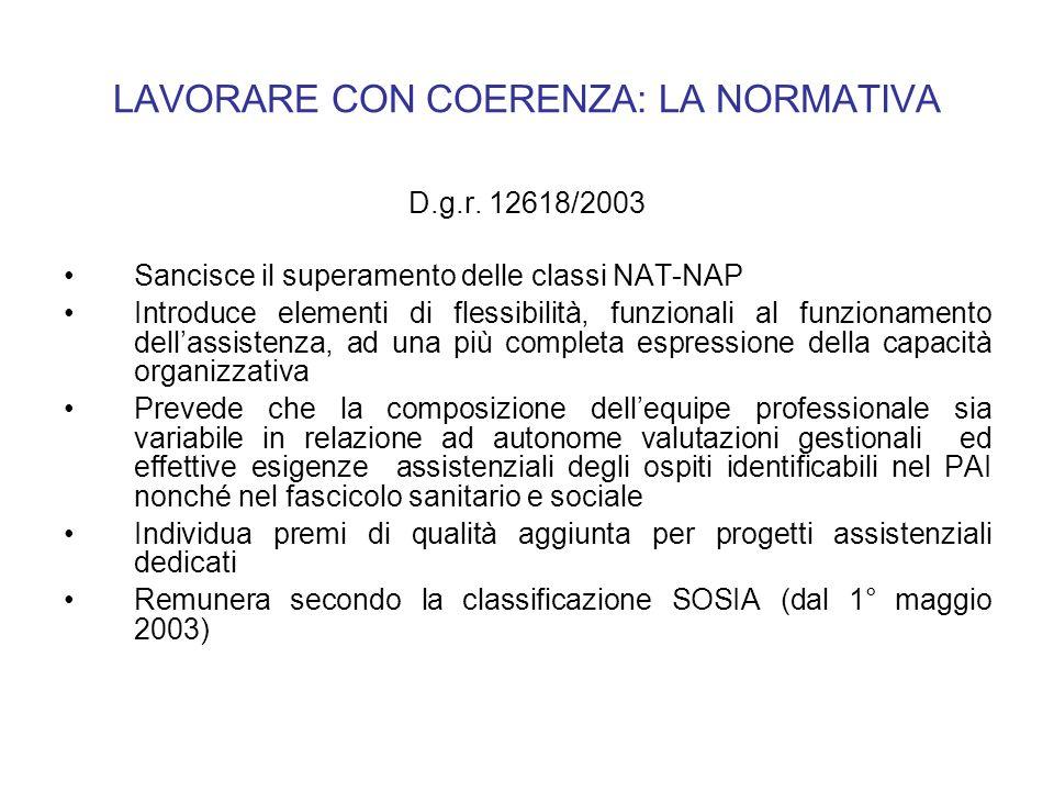 LAVORARE CON COERENZA: LA NORMATIVA D.g.r. 12618/2003 Sancisce il superamento delle classi NAT-NAP Introduce elementi di flessibilità, funzionali al f